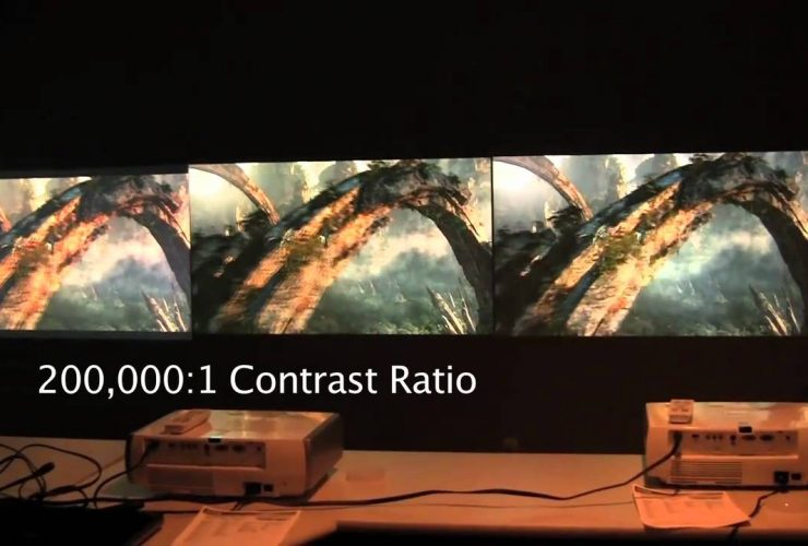 Best Brightness and Contrast Settings for Projector